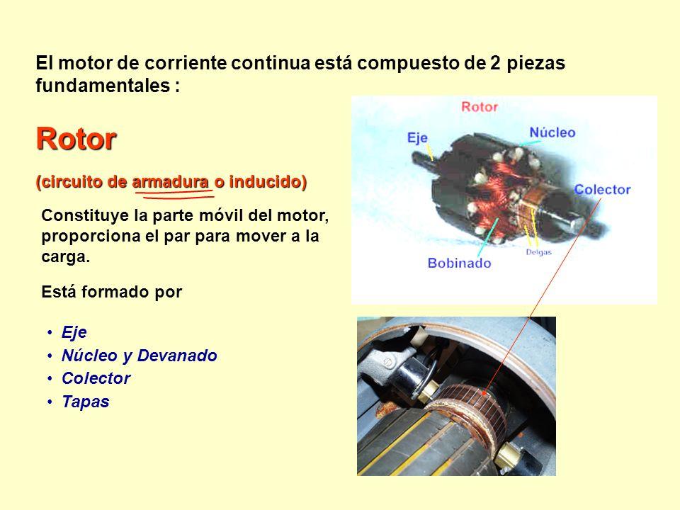 El motor de corriente continua está compuesto de 2 piezas fundamentales :Rotor (circuito de armadura o inducido) Eje Núcleo y Devanado Colector Tapas