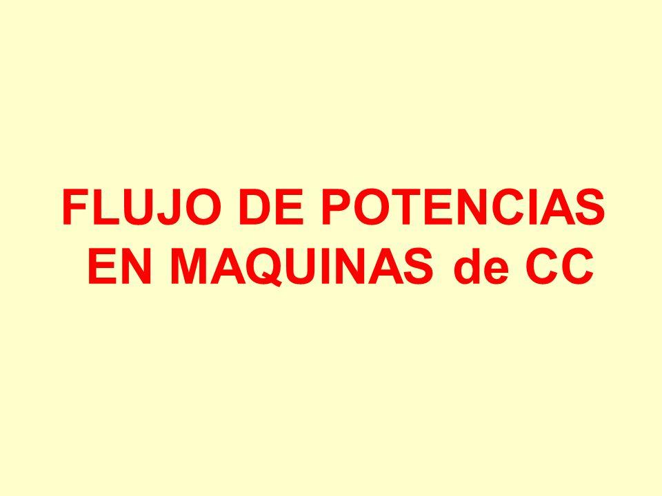 FLUJO DE POTENCIAS EN MAQUINAS de CC