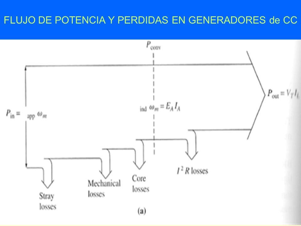 FLUJO DE POTENCIA Y PERDIDAS EN GENERADORES de CC