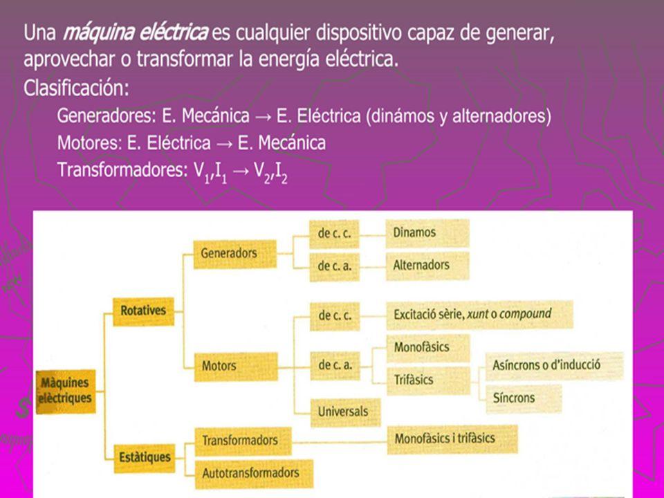 FLUJO DE POTENCIA Y PERDIDAS EN MOTORES de CC