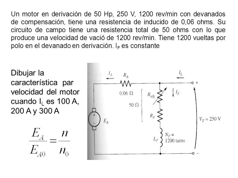 Un motor en derivación de 50 Hp, 250 V, 1200 rev/min con devanados de compensación, tiene una resistencia de inducido de 0,06 ohms. Su circuito de cam