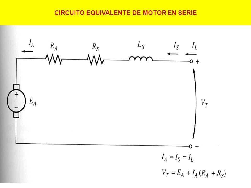 CIRCUITO EQUIVALENTE DE MOTOR EN SERIE