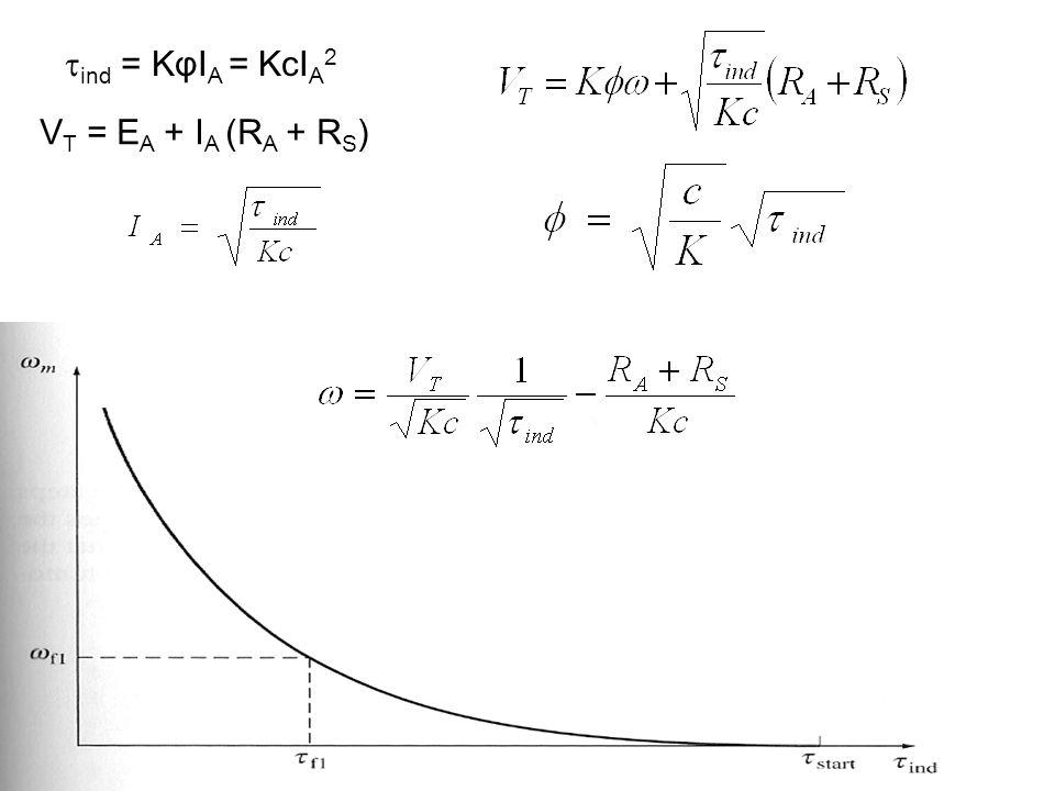 ind = KφI A = KcI A 2 V T = E A + I A (R A + R S )