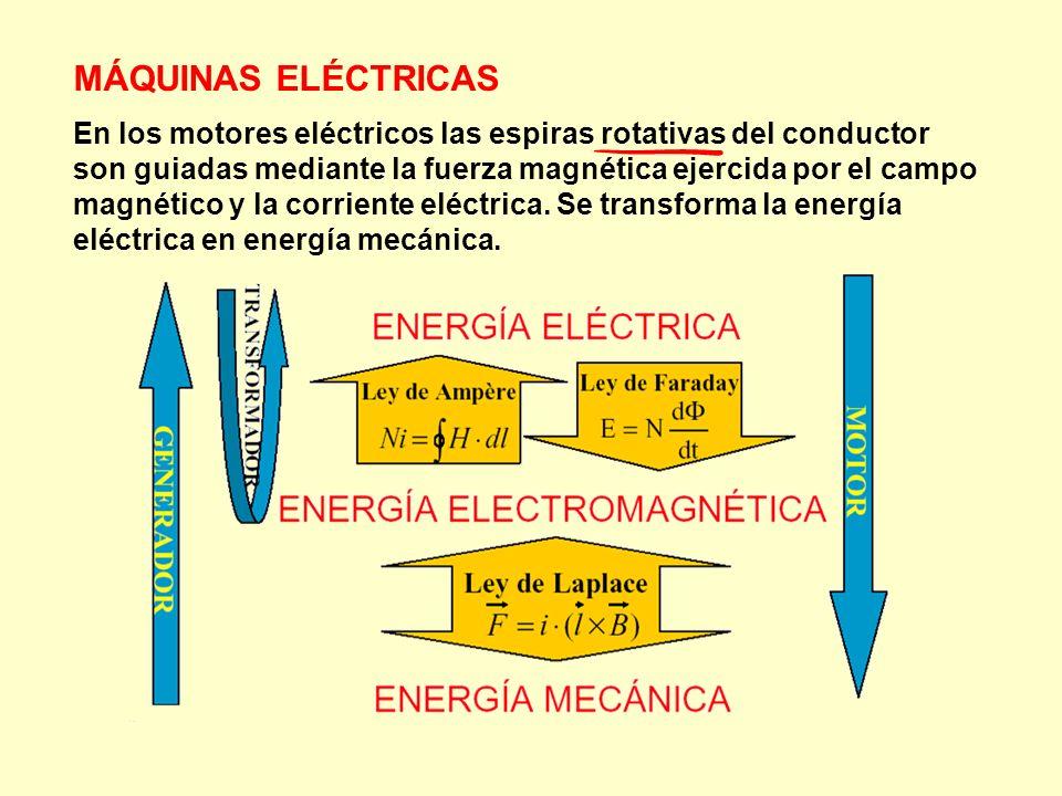MÁQUINAS ELÉCTRICAS En los motores eléctricos las espiras rotativas del conductor son guiadas mediante la fuerza magnética ejercida por el campo magné