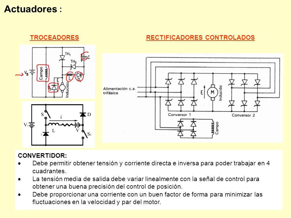 Actuadores : CONVERTIDOR: Debe permitir obtener tensión y corriente directa e inversa para poder trabajar en 4 cuadrantes. La tensión media de salida
