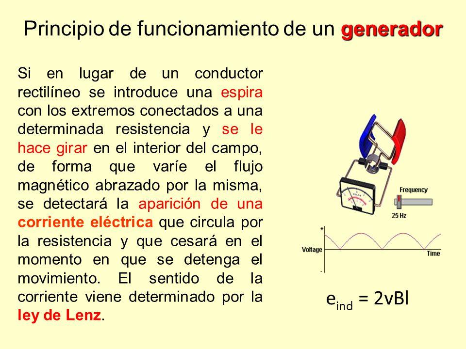 Para funcionar, precisa de dos circuitos eléctricos: El circuito de campo magnéticoEl circuito de campo magnético El circuito de la armaduraEl circuito de la armadura.