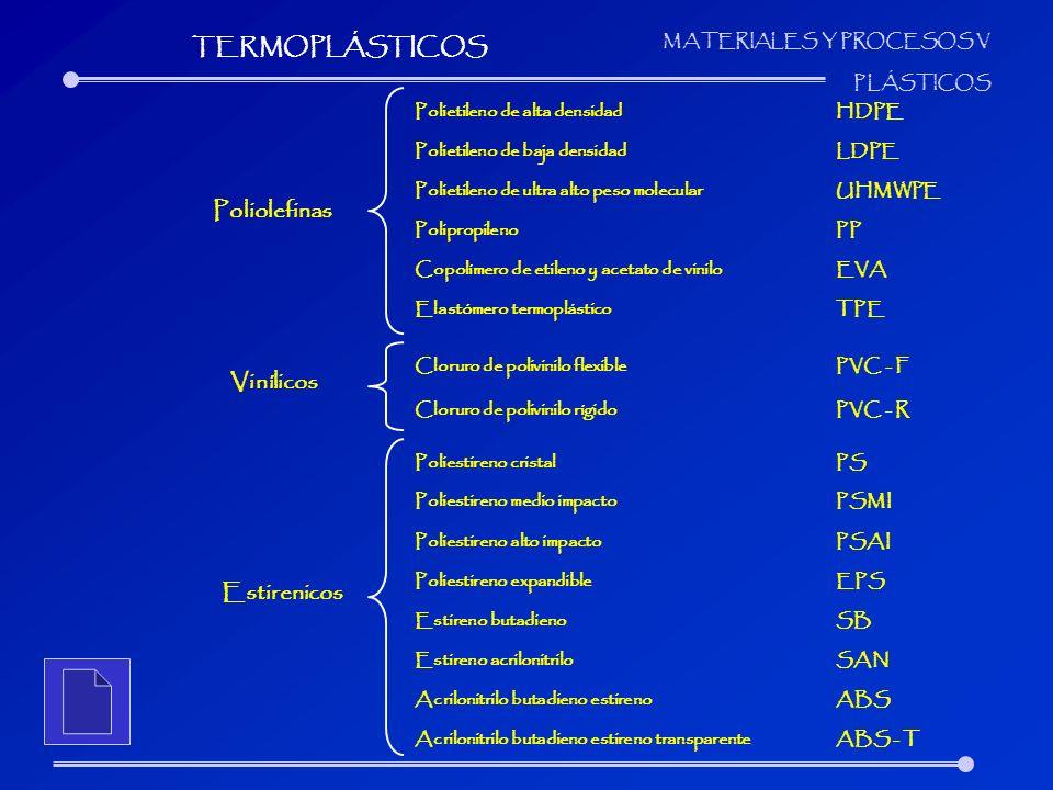 MATERIALES Y PROCESOS V PLÁSTICOS Poliolefinas Vinílicos Estirenicos Polietileno de alta densidad HDPE Polietileno de baja densidad LDPE Polietileno d
