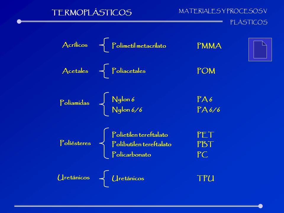 MATERIALES Y PROCESOS V PLÁSTICOS Políésteres Uretánicos Acrílicos Acetales Poliamidas Polimetil metacrilatoPMMA Poliacetales POM Nylon 6PA 6 Nylon 6/