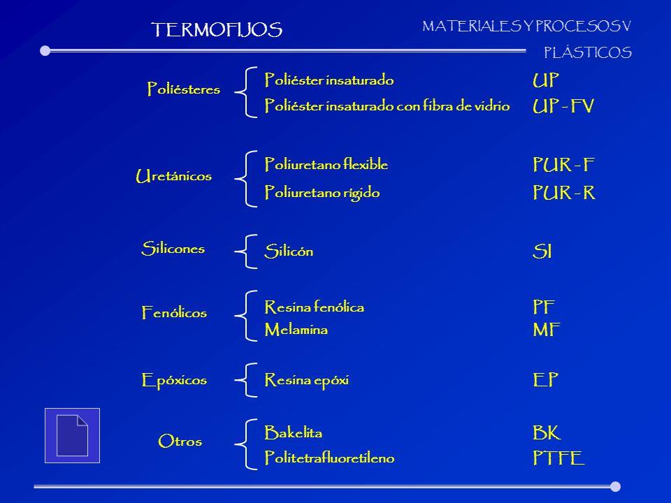 MATERIALES Y PROCESOS V PLÁSTICOS Fenólicos Epóxicos Políésteres Uretánicos Silicones Poliéster insaturadoUP Poliéster insaturado con fibra de vidrioU