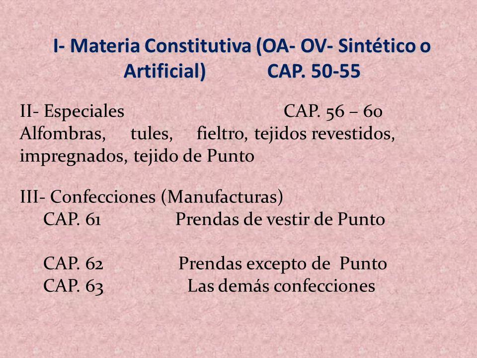 II- Especiales CAP. 56 – 60 Alfombras, tules, fieltro, tejidos revestidos, impregnados, tejido de Punto I- Materia Constitutiva (OA- OV- Sintético o A