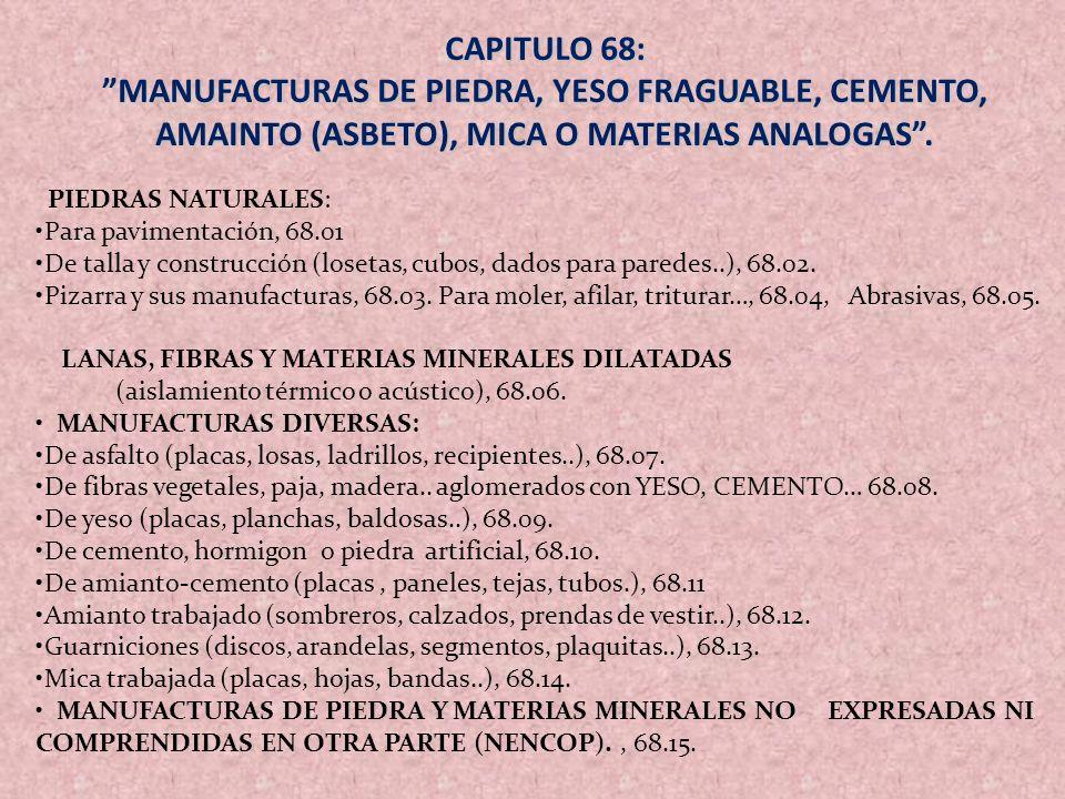 CAPITULO 68: MANUFACTURAS DE PIEDRA, YESO FRAGUABLE, CEMENTO, AMAINTO (ASBETO), MICA O MATERIAS ANALOGAS. PIEDRAS NATURALES: Para pavimentación, 68.01