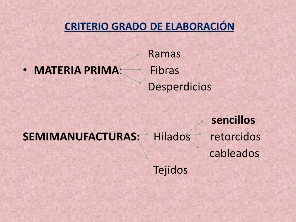 CAPITULO 68: MANUFACTURAS DE PIEDRA, YESO FRAGUABLE, CEMENTO, AMAINTO (ASBETO), MICA O MATERIAS ANALOGAS.