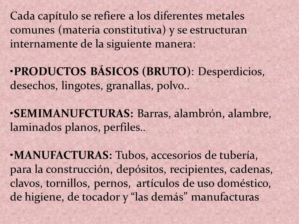 Cada capítulo se refiere a los diferentes metales comunes (materia constitutiva) y se estructuran internamente de la siguiente manera: PRODUCTOS BÁSIC