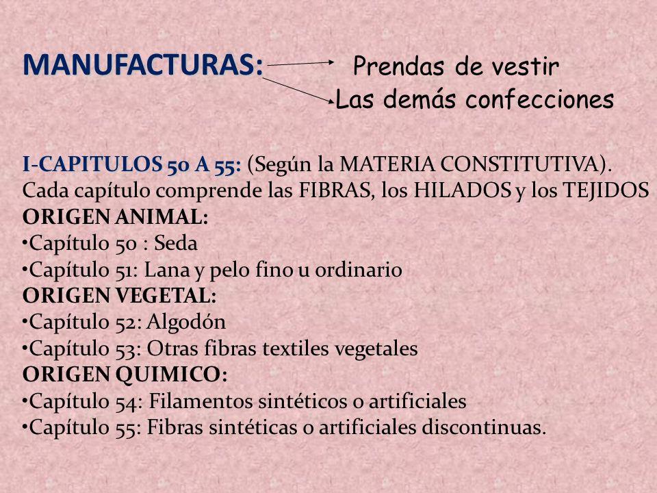 II- CAPITULOS 56 A 60: ESPECIALES: Del capítulo 56 a 60: (guatas, fieltro, telas sin tejer, alfombras, encajes, cintas, bordados, pasamanería, tejidos recubiertos, impregnados, tejidos de punto III- MANUFACTURAS (CONFECCIONES): III- MANUFACTURAS (CONFECCIONES): 61 al 63 Prendas y complementos (accesorios) de vestir:(abrigos, pantalones, trajes, camisas, ropa interior…):.