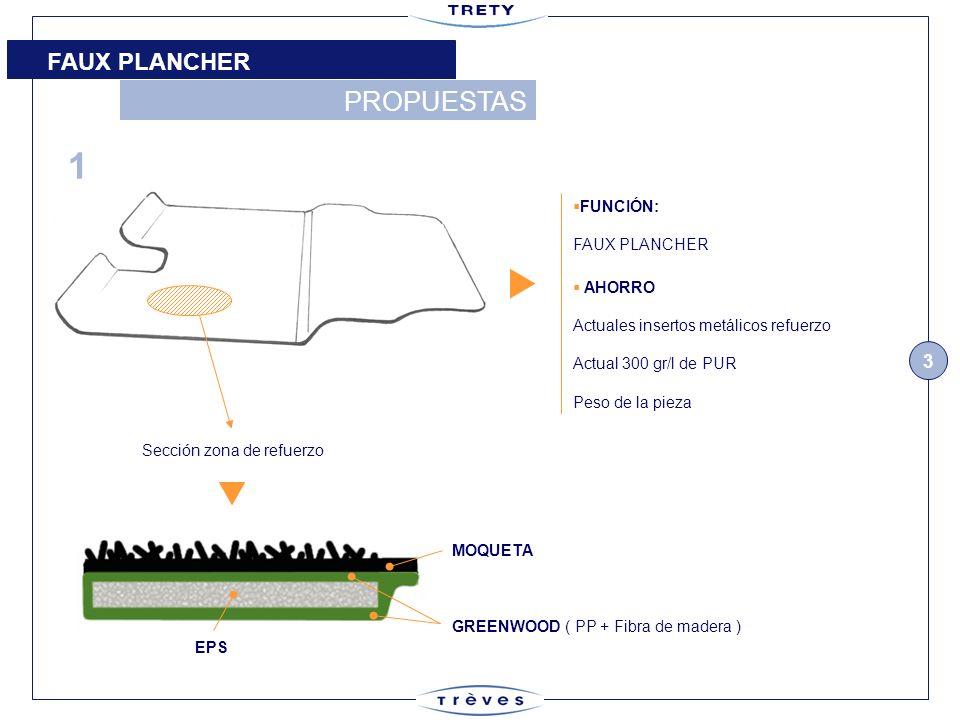 4 PROPUESTAS 2 FAUX PLANCHER MOQUETA EPS GREENWOOD ( PP + Fibra de madera ) Sección zona de refuerzo PUR 50 gr./l FUNCIÓN: FAUX PLANCHER + INSONO AHORRO Actual Insono Sour Tapis y Tunnel Actual 300 gr/l de PUR ahora 50 gr/l