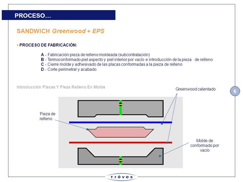7 3 – Proceso fabricación C – CONFORMADO : aplicación vacío 6 SANDWICH Greenwood + EPS