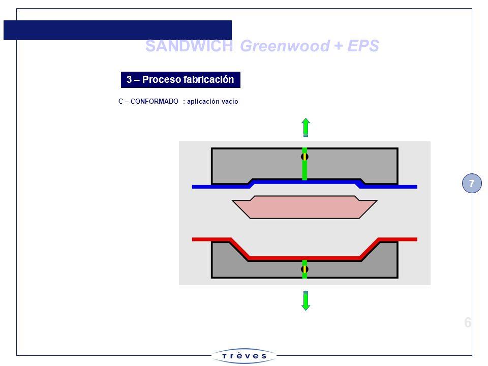 8 3 – Proceso fabricación 7 B – CONFORMADO: cierre molde y adhesivado de la pieza de relleno a las placas SANDWICH Greenwood + EPS
