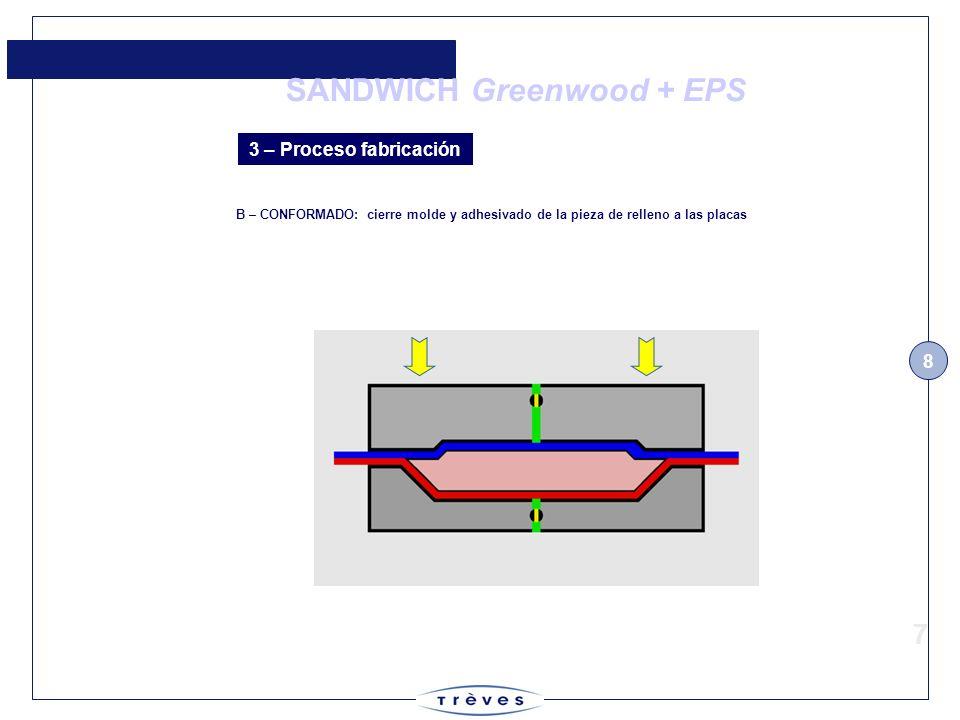 9 3 – Proceso fabricación 7 B – CONFORMADO: Extracción pieza SANDWICH Greenwood + EPS