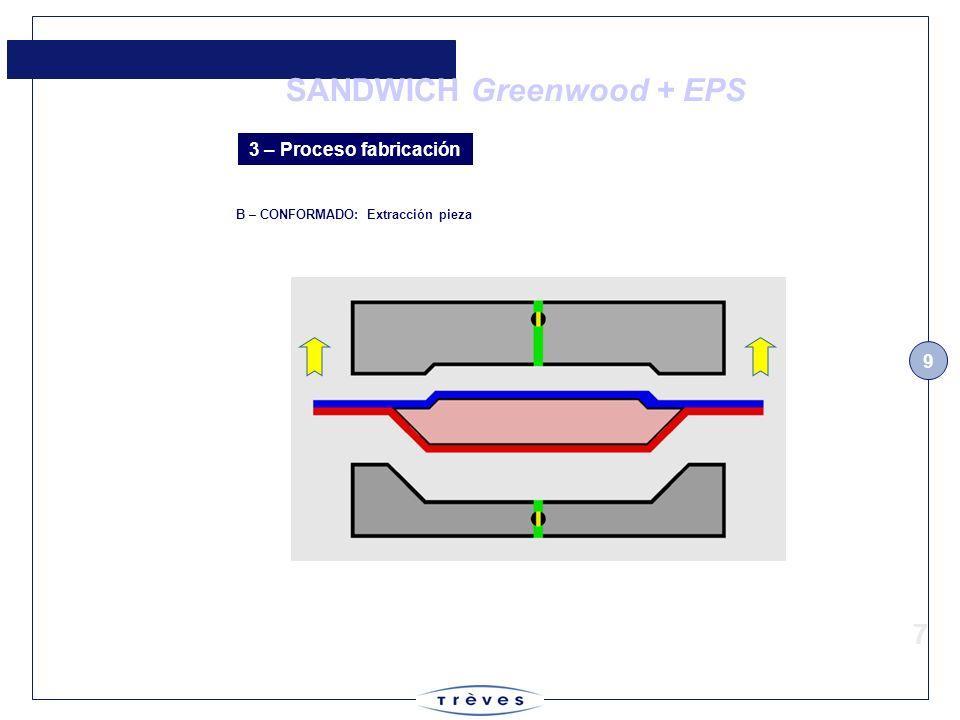 10 3 – Proceso fabricación 7 B – ACABADO: Corte perimetral SANDWICH Greenwood + EPS