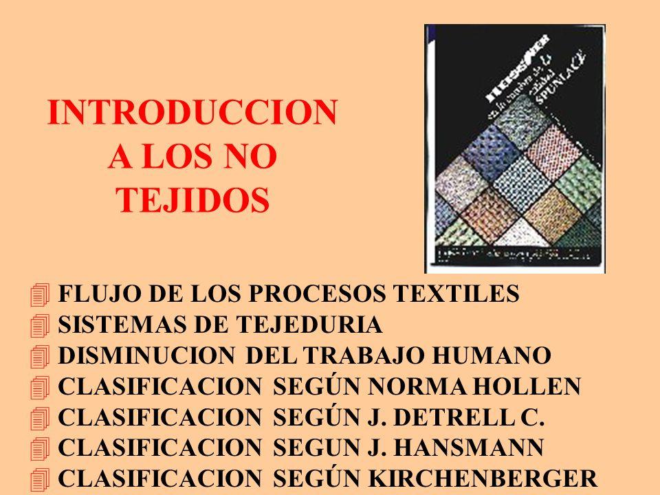 Sistemas Formadores de Tejidos Especiales PROF. ING.