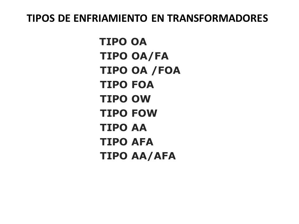 TIPOS DE ENFRIAMIENTO EN TRANSFORMADORES TIPO OA TIPO OA/FA TIPO OA /FOA TIPO FOA TIPO OW TIPO FOW TIPO AA TIPO AFA TIPO AA/AFA