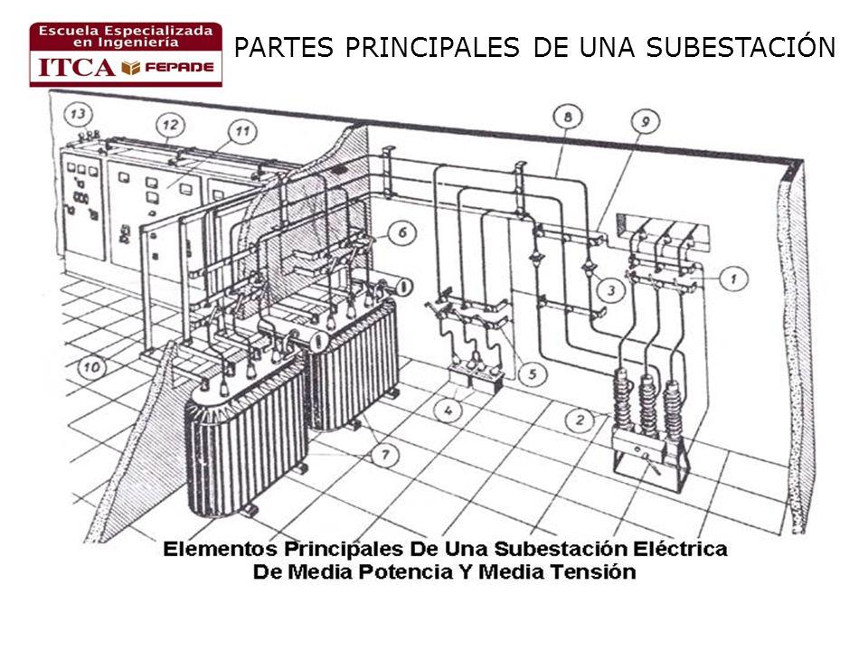PARTES PRINCIPALES DE UNA SUBESTACIÓN
