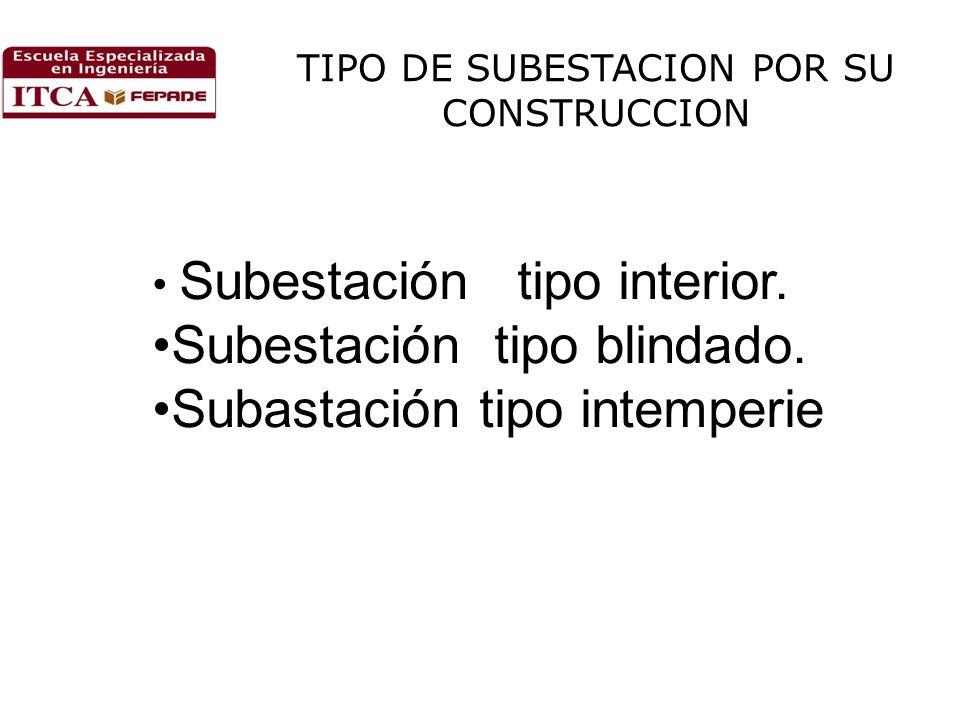 Subestación tipo interior. Subestación tipo blindado. Subastación tipo intemperie TIPO DE SUBESTACION POR SU CONSTRUCCION
