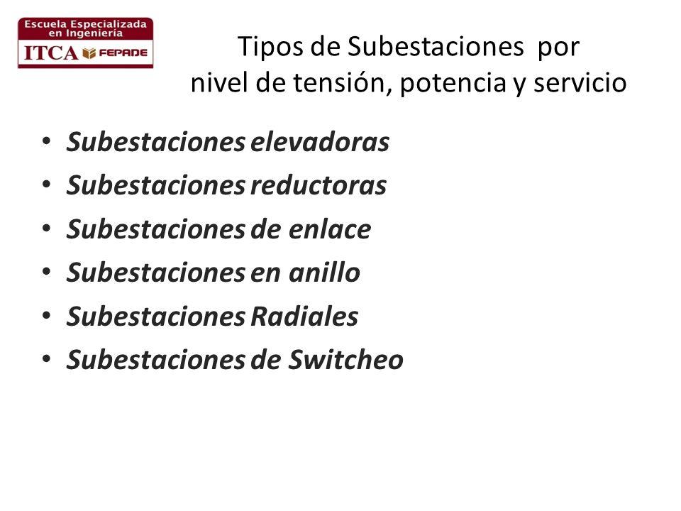 Tipos de Subestaciones por nivel de tensión, potencia y servicio Subestaciones elevadoras Subestaciones reductoras Subestaciones de enlace Subestaciones en anillo Subestaciones Radiales Subestaciones de Switcheo
