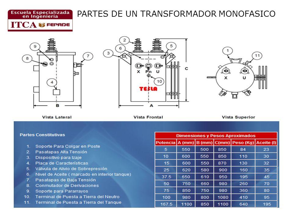PARTES DE UN TRANSFORMADOR MONOFASICO