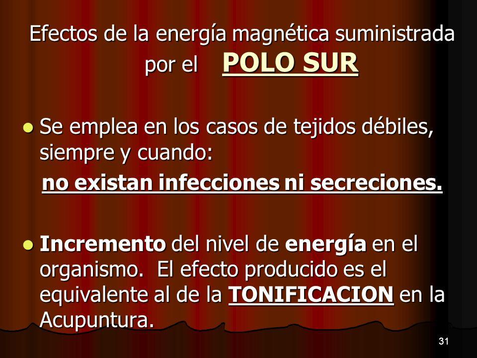 Efectos de la energía magnética suministrada por el POLO SUR Se emplea en los casos de tejidos débiles, siempre y cuando: Se emplea en los casos de te