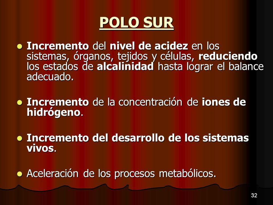 POLO SUR Incremento del nivel de acidez en los sistemas, órganos, tejidos y células, reduciendo los estados de alcalinidad hasta lograr el balance ade