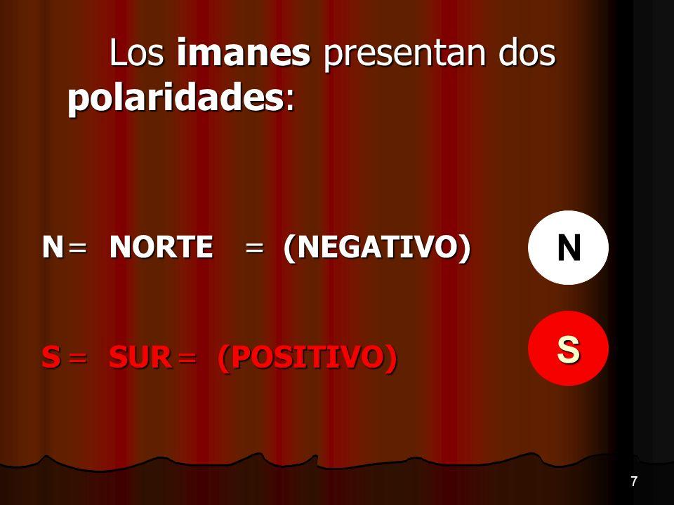 Los imanes presentan dos polaridades: N=NORTE= (NEGATIVO) S=SUR= (POSITIVO) N S 7