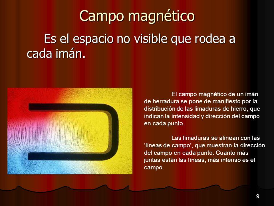 Campo magnético Es el espacio no visible que rodea a cada imán. El campo magnético de un imán de herradura se pone de manifiesto por la distribución d