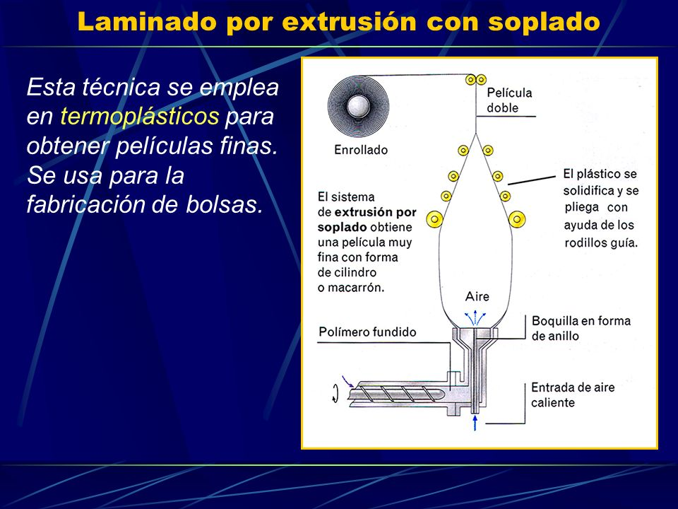 Laminado por extrusión con soplado Esta técnica se emplea en termoplásticos para obtener películas finas. Se usa para la fabricación de bolsas.