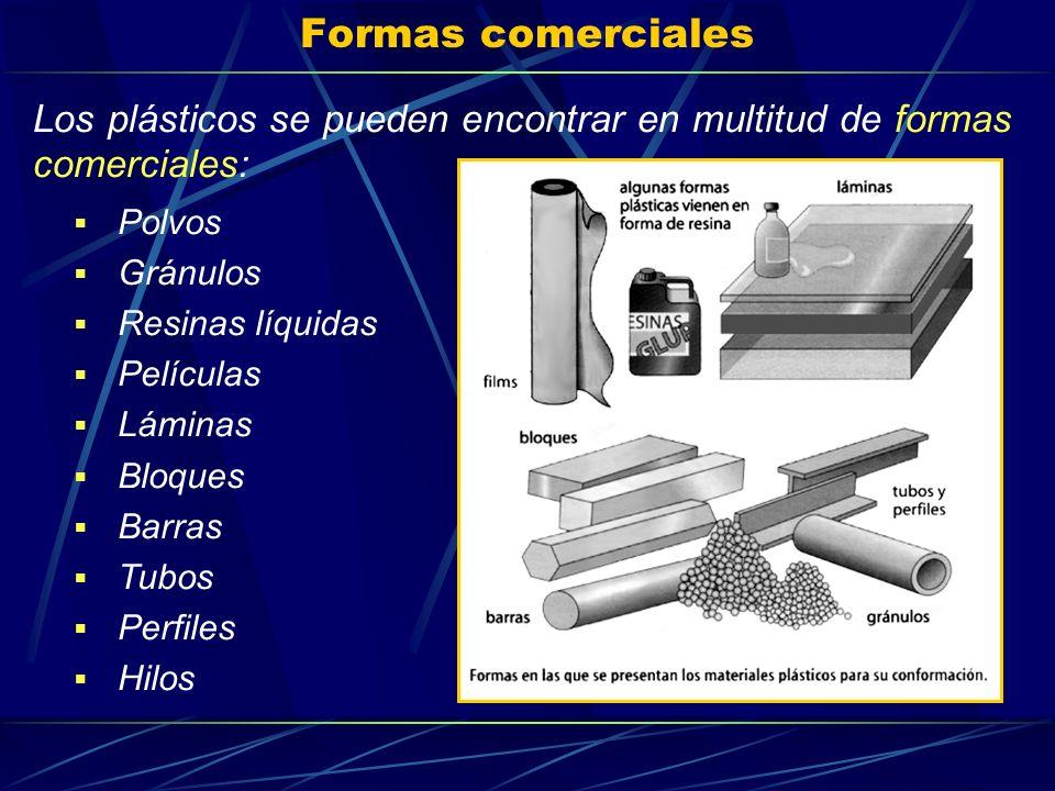 Formas comerciales Los plásticos se pueden encontrar en multitud de formas comerciales: Polvos Gránulos Resinas líquidas Películas Láminas Bloques Bar
