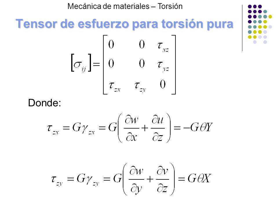 Tensor de esfuerzo para torsión pura Donde: Mecánica de materiales – Torsión