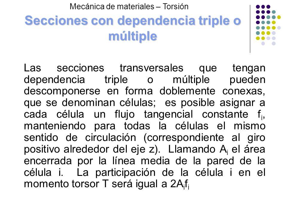 Secciones con dependencia triple o múltiple Las secciones transversales que tengan dependencia triple o múltiple pueden descomponerse en forma dobleme