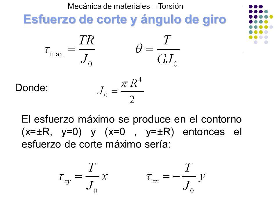 Esfuerzo de corte y ángulo de giro El esfuerzo máximo se produce en el contorno (x=±R, y=0) y (x=0, y=±R) entonces el esfuerzo de corte máximo sería: