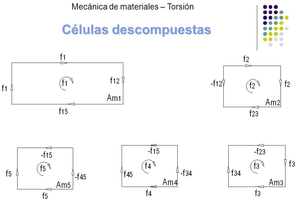 Células descompuestas Mecánica de materiales – Torsión