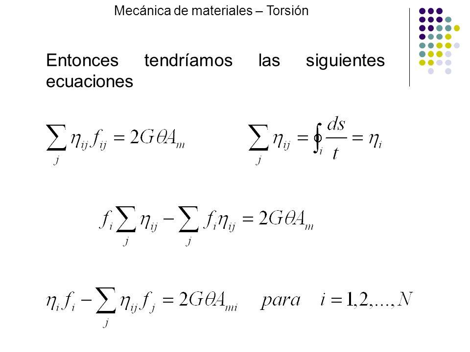 Entonces tendríamos las siguientes ecuaciones Mecánica de materiales – Torsión
