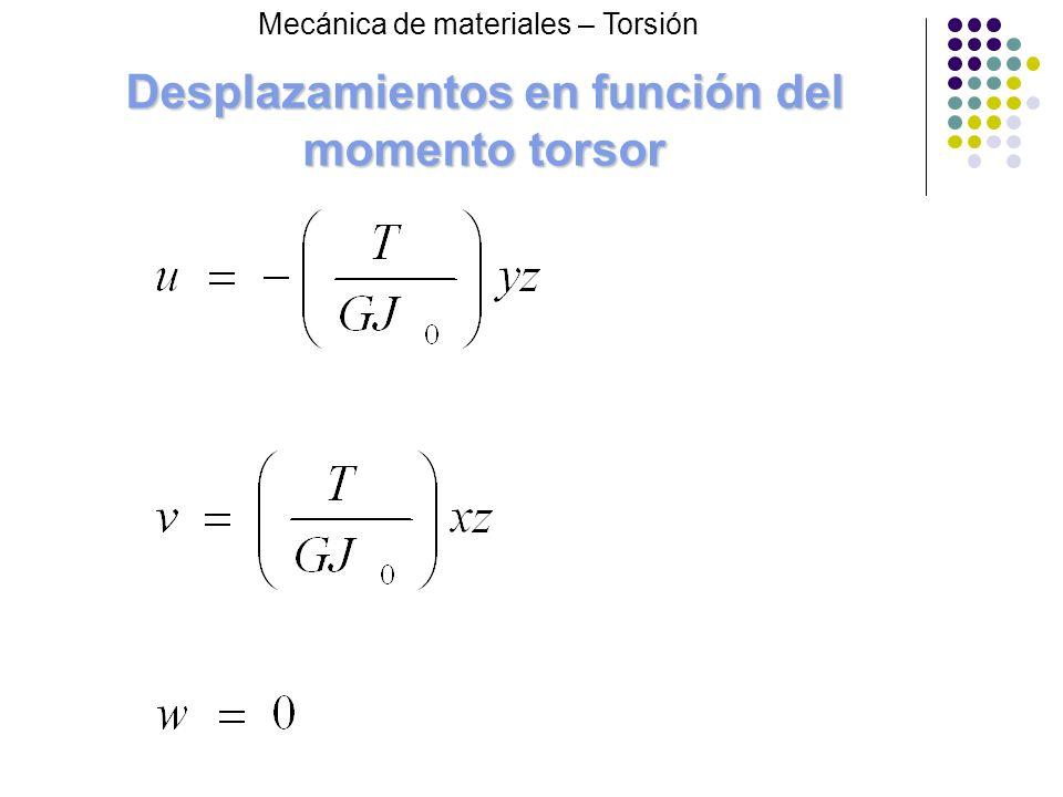 Desplazamientos en función del momento torsor Mecánica de materiales – Torsión