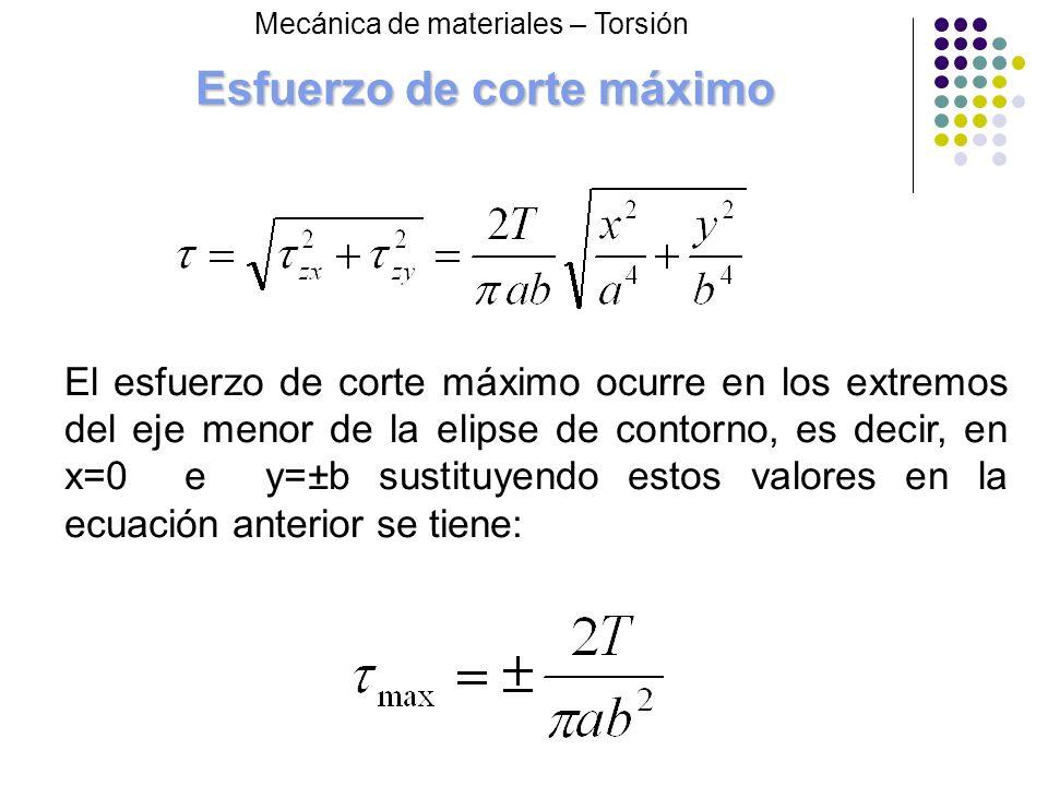 Esfuerzo de corte máximo El esfuerzo de corte máximo ocurre en los extremos del eje menor de la elipse de contorno, es decir, en x=0 e y=±b sustituyen