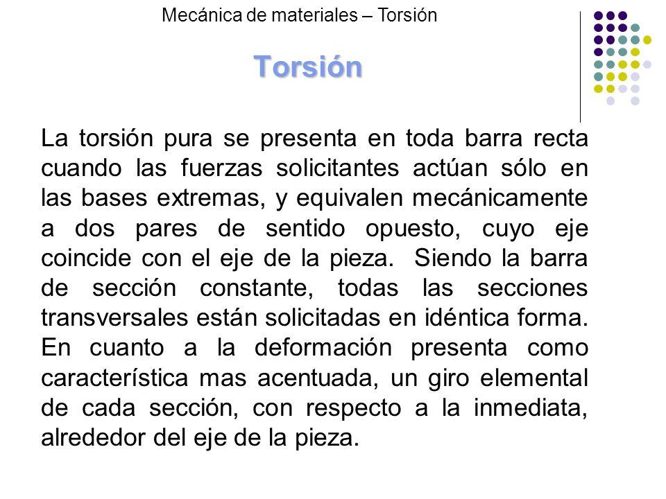 Rigidez de torsión y ángulo de giro Mecánica de materiales – Torsión