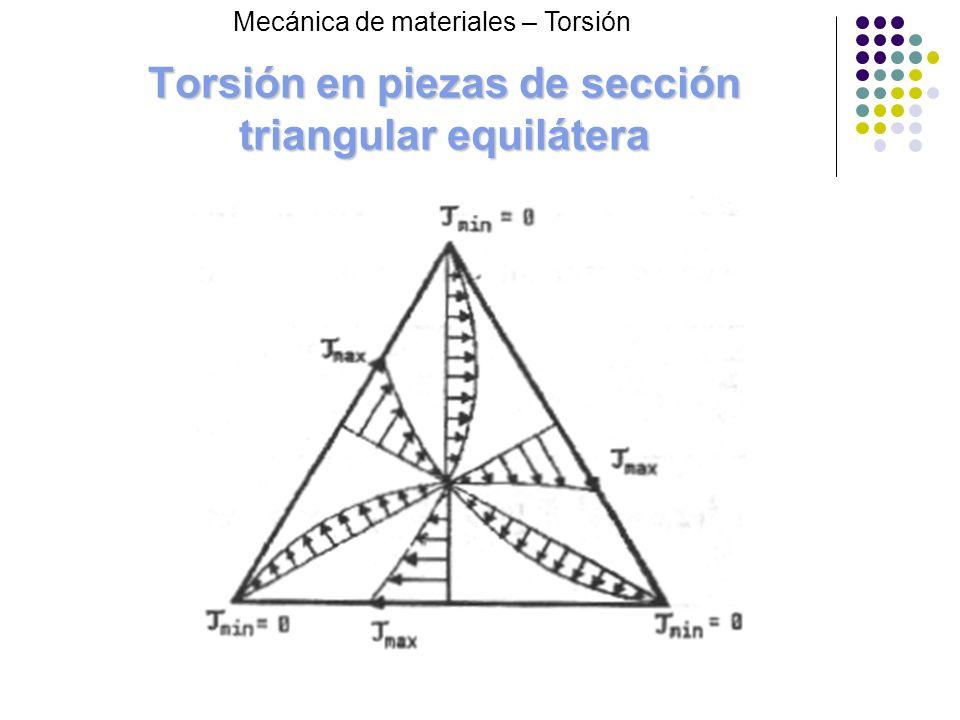 Torsión en piezas de sección triangular equilátera Mecánica de materiales – Torsión