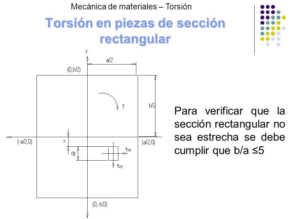 Torsión en piezas de sección rectangular Mecánica de materiales – Torsión Para verificar que la sección rectangular no sea estrecha se debe cumplir qu