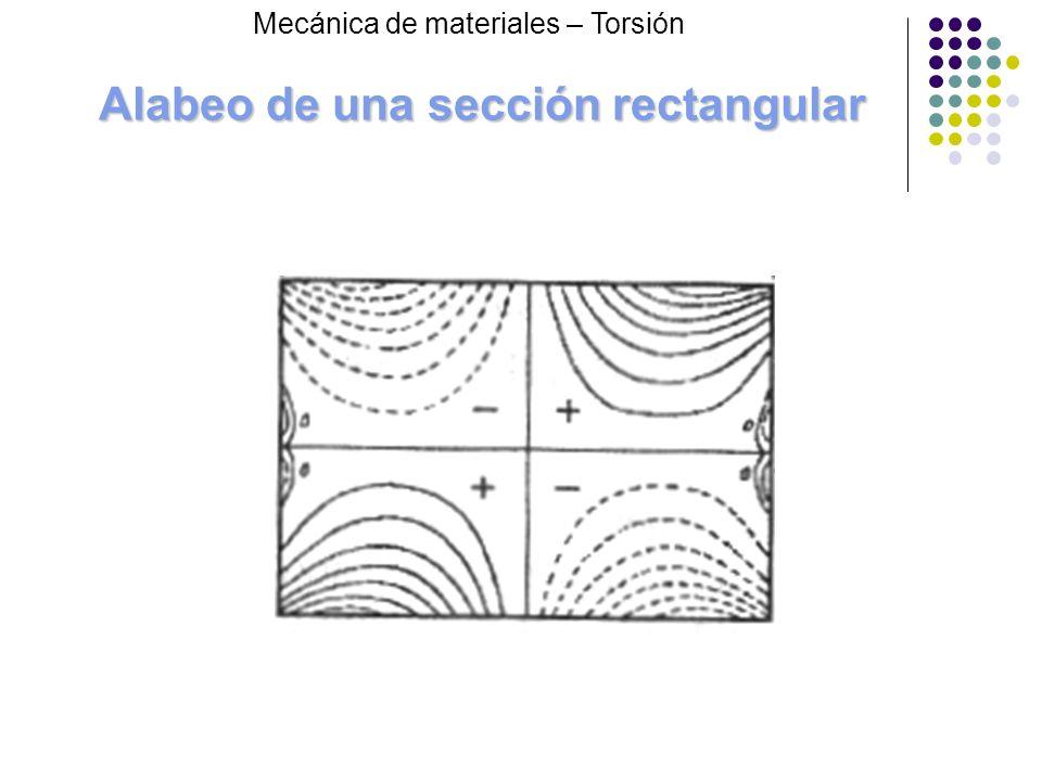 Alabeo de una sección rectangular Mecánica de materiales – Torsión