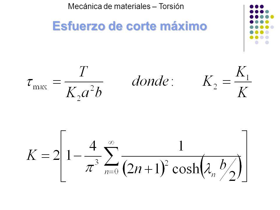 Esfuerzo de corte máximo Mecánica de materiales – Torsión