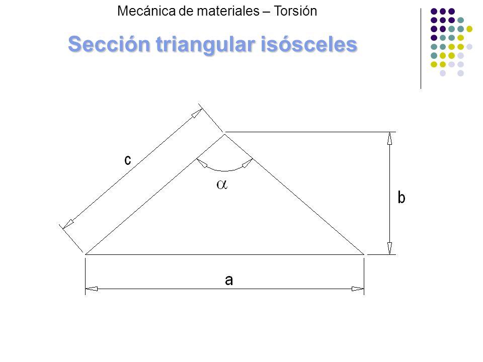 Sección triangular isósceles Mecánica de materiales – Torsión
