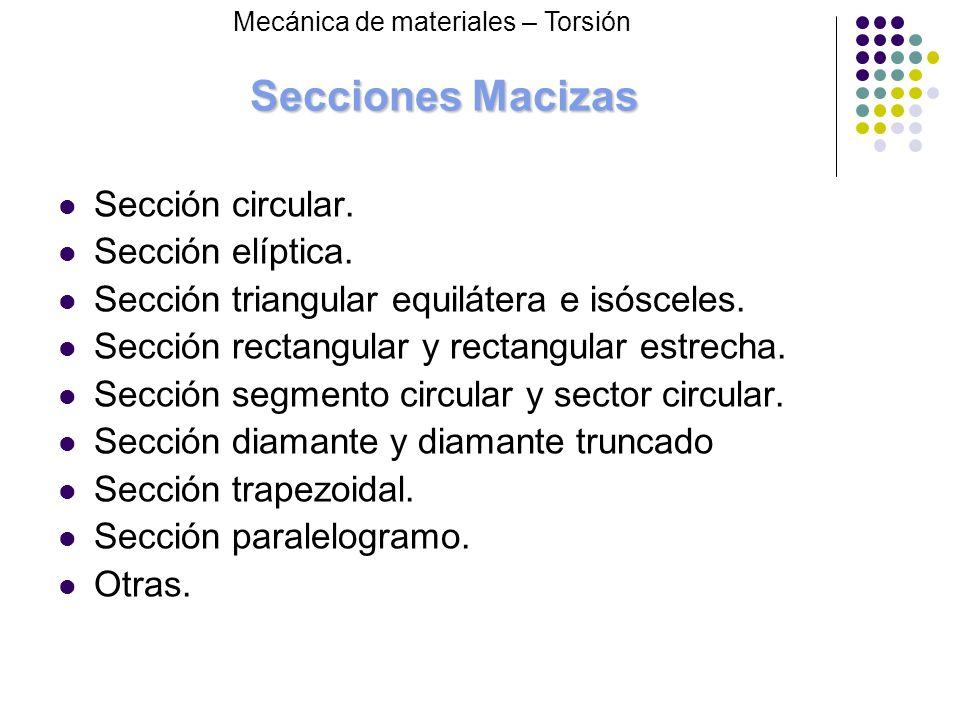 Secciones Macizas Sección circular. Sección elíptica. Sección triangular equilátera e isósceles. Sección rectangular y rectangular estrecha. Sección s
