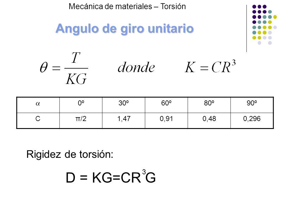 Angulo de giro unitario 0º30º60º80º90º Cπ/21,470,910,480,296 Rigidez de torsión: D = KG=CR G Mecánica de materiales – Torsión 3